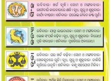 Oriya Astrology 2011