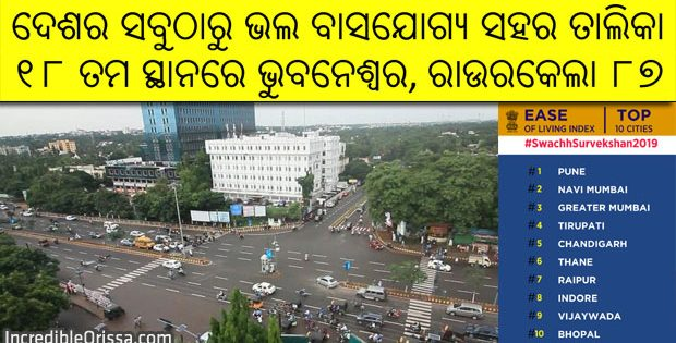 Bhubaneswar Ease of Living Index