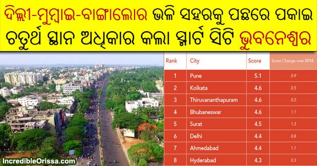 Bhubaneswar Urban Governance
