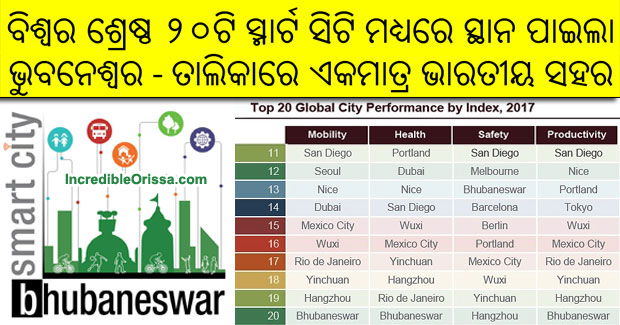 Bhubaneswar in World Smart City list
