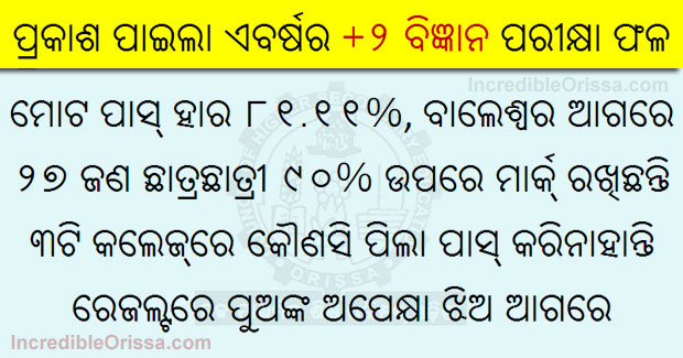 Odisha Plus Two Science Result