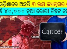 Cancer patients in Odisha