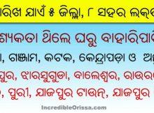 odisha lockdown districts towns
